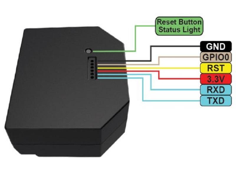 Shelly 2.5 WiFi-gesteuerter Doppelrelais-Schalter und Rollladen-Steuerung mit Messfunktoin, Alexa und Google Home