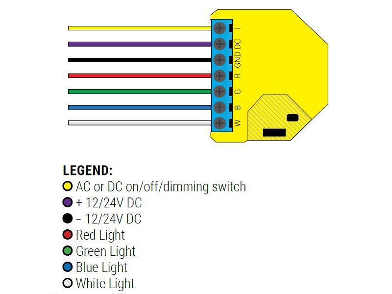 Shelly RGBW-2 WiFi-gesteuerter LED - Dimmer 12 - 24 V, mit Messfunktion, Alexa und Google Home geeignet